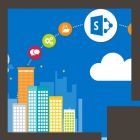 SharePoint 2013 Site Collection and Site Administration (MS-55033)