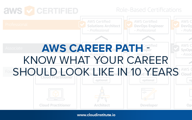 AWS Career Path - Know What Your Career Should Look Like In 10 Years