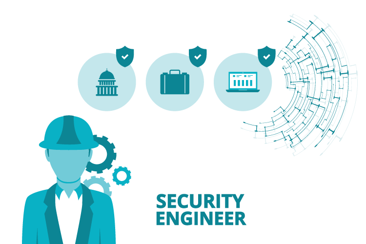 Cloud security engineer job role and responsibilities