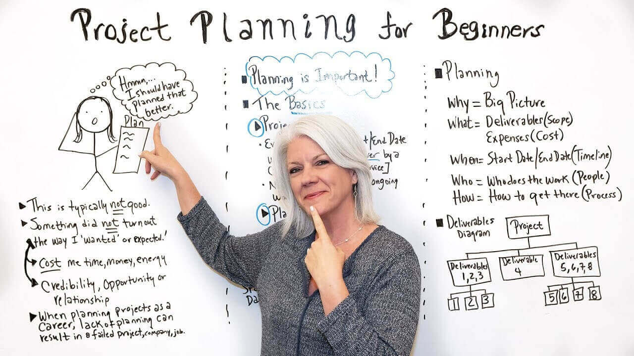 Learn project planning for beginners