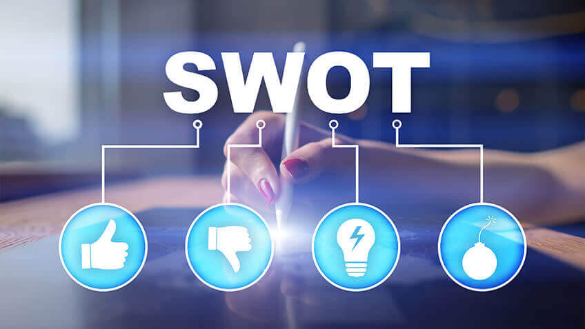 The Ultimate Guide to SWOT Analysis for Business and Why It Matters