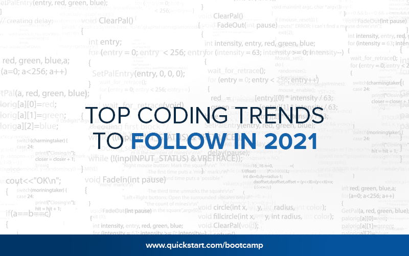 Top Coding trends to follow in 2021