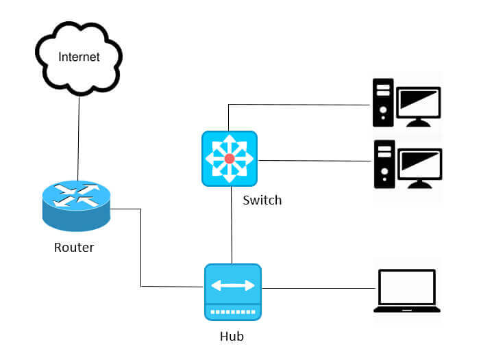 What's the Difference between Subnet vs. VLAN?