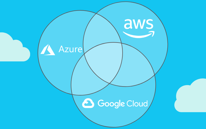 AWS vs. Azure vs. Google Cloud - Cloud Wars 2019