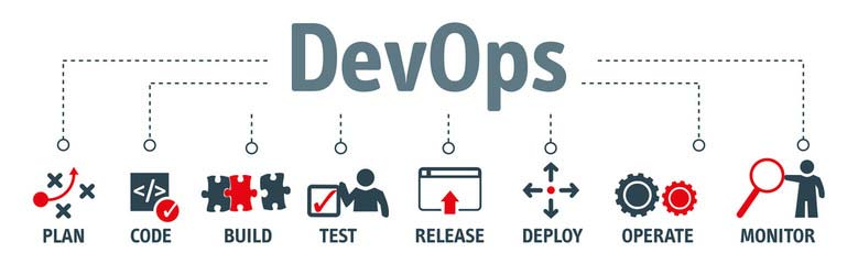 Overcome DevOps Standardization Challenges through DevOps Training