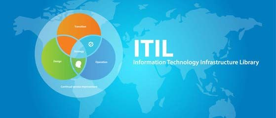 How to Develop Service Strategy Using ITIL Best Practices