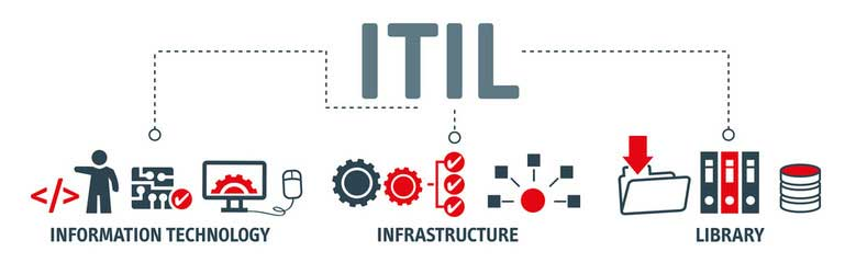 The 5 ITIL Processes And Their Definitions