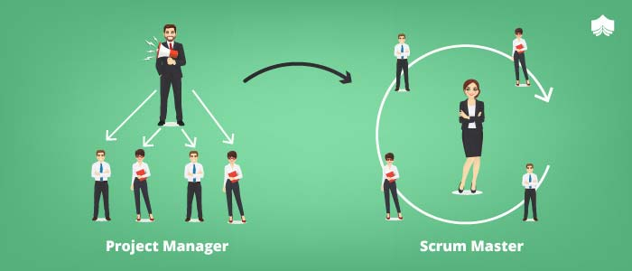 What's The Difference Between A Product Owner And A Scrum Master?