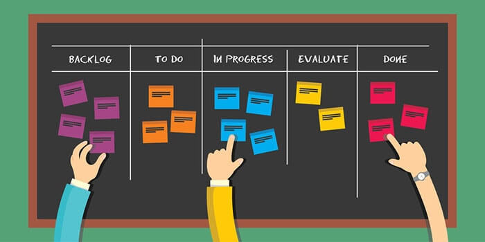 How to create a scrum board; take inspiration from these 10 best scrum boards ideas