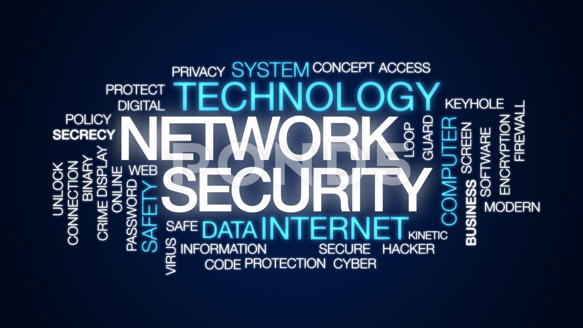 What is Network Security? Definition, Methods, Jobs & Salaries