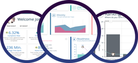 Analytical Insights Workforce Readiness